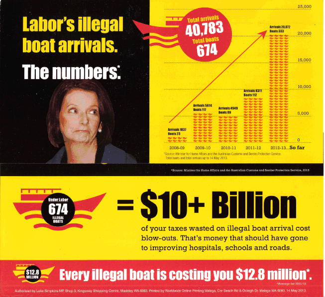 Labor's illegal boat arrivals